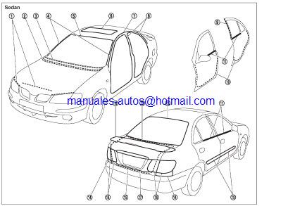 Manual De Mecanica Taller Automotriz Nissan: Nissan Almera