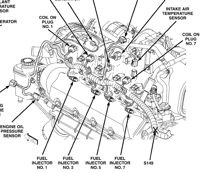 Dodge Ram 1500 360 Engine Diagram, Dodge, Get Free Image