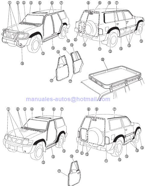 Nissan Patrol Manual De Reparacion y Servicio
