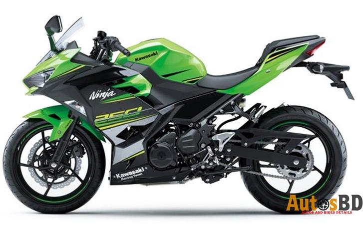 Kawasaki Ninja 250 Motorcycle top speed Archives - AutosBD