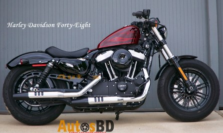 Harley Davidson Forty-Eight Price in India