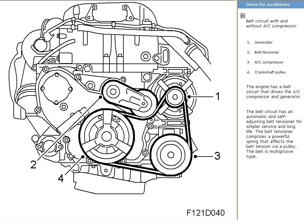 2004 Volvo S60 Engine Diagram. Volvo. Auto Wiring Diagram