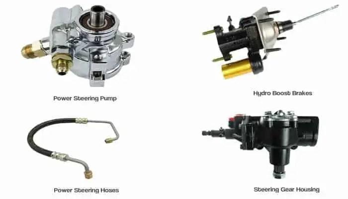 Power Steering Fluid Leak Parts