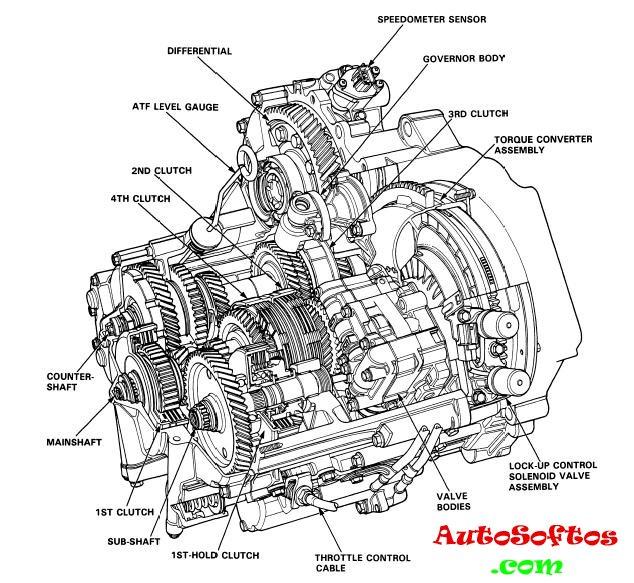 Honda Civic Руководство по ремонту и обслуживанию (91-95