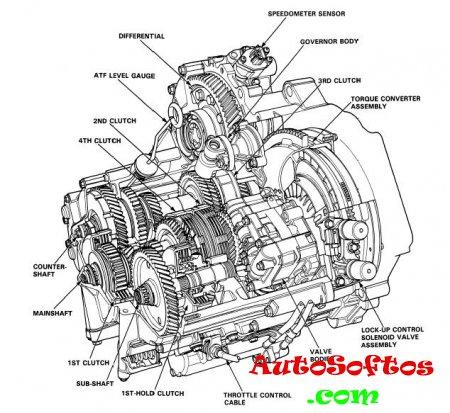Руководства по ремонту » Страница 118 » AutoSoftos.com