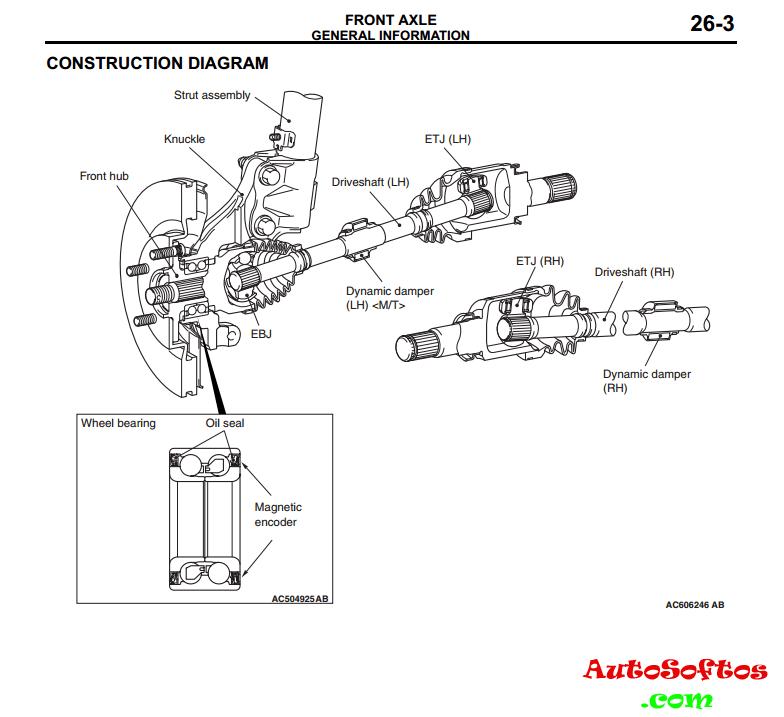 Mitsubishi Lancer X: Руководство по ремонту и обслуживанию