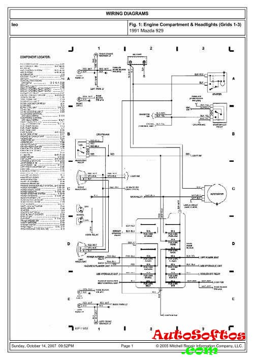Wiring Diagrams Mazda 929 1991 г. » AutoSoftos.com