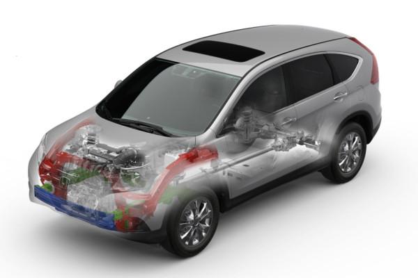 технические характеристики Honda-CR-V