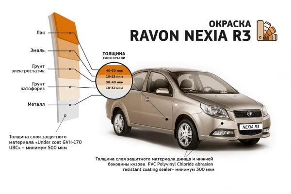 Новый автомобиль за 300 000 рублей