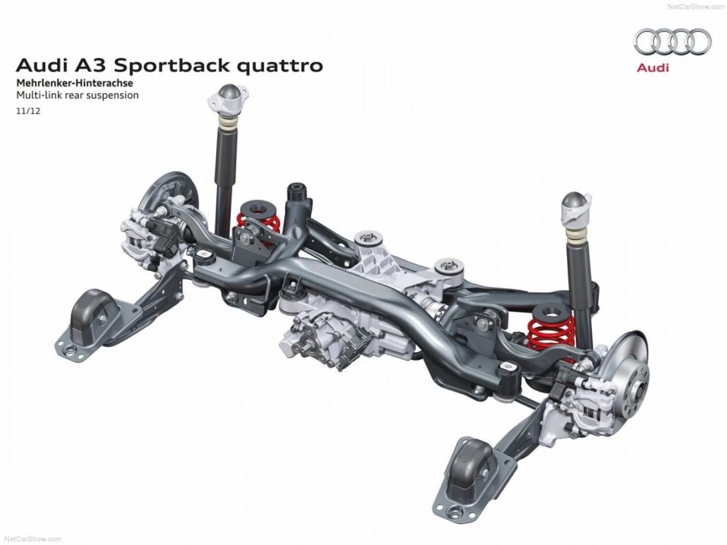 Audi-A3_Sportback_S-Line-2014-1600-8f.jpg