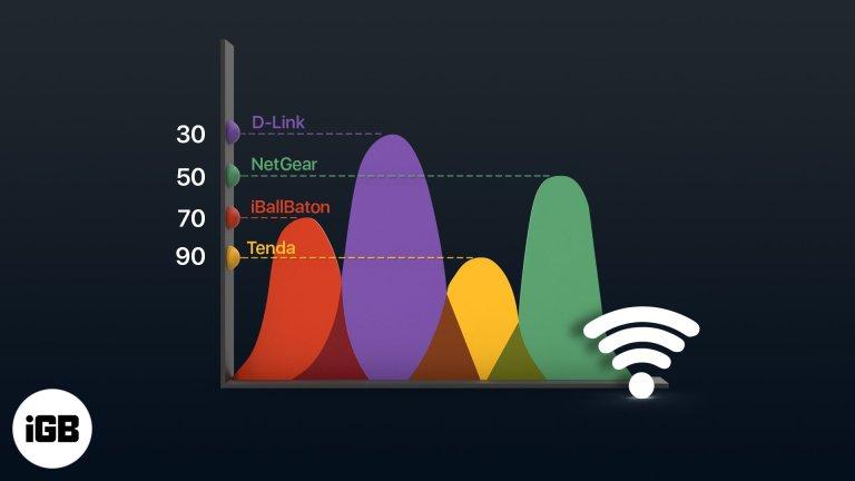 Лучшие приложения-анализаторы Wi-Fi для iPhone и iPad в 2020 году