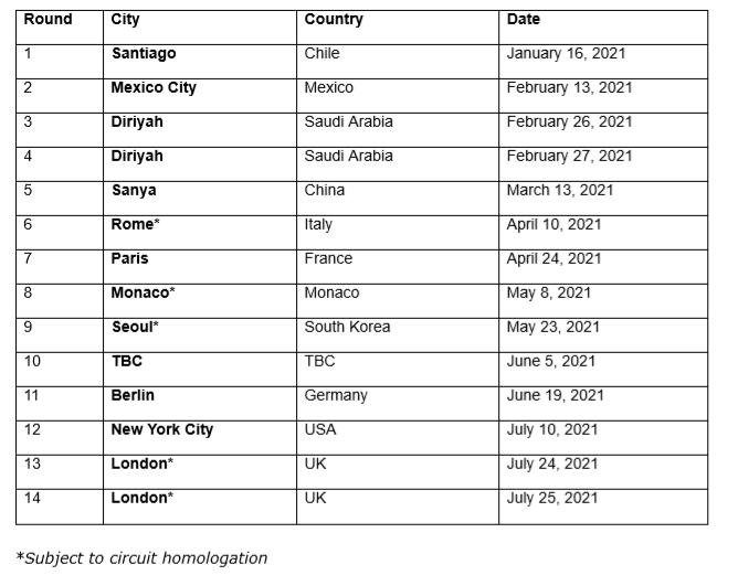 Calendrier Formula E 2021 FIA publishes provisional calendar for the 2020/21 Formula E season