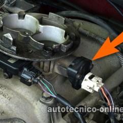 2002 Jeep Liberty Wiring Diagram Fetal Pig Spinal Cord Parte 1 -cómo Probar El Sensor Tps (dodge 3.9l, 5.2l, 5.9l)