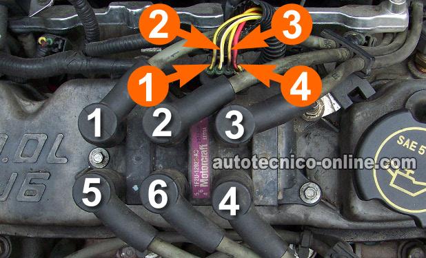 1996 Ford Van Fuse Diagram Parte 2 C 243 Mo Probar La Bobina De Encendido Ford 3 0l 3