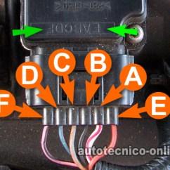 1992 Ford F150 Wiring Diagram Yamaha C3 Parte 2 -cómo Probar El Sensor De Flujo Aire (sensor Maf)