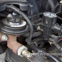 1999 Mustang V6 Wiring Diagram Map Sensor Parte 1 -cómo Probar La Válvula Egr Y Dpfe (ford).