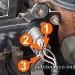 2001 Mazda Tribute Wiring Diagram Manual Virago 535 Parte 1 -cómo Probar La Válvula Egr Y Sensor Dpfe (ford).