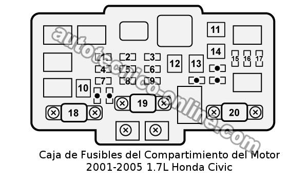 Dodge Neon Fuse Diagram Parte 2 C 243 Mo Probar El Alternador 2001 2005 1 7l Honda