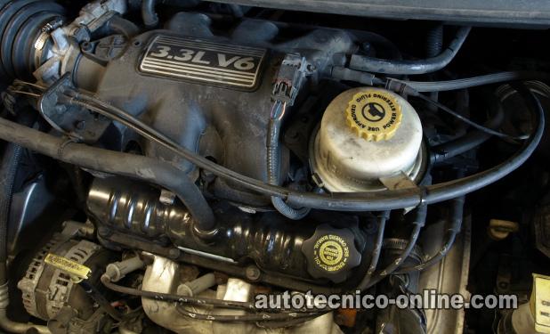2003 Jeep Wrangler Fuel Filter Location Parte 1 C 243 Mo Probar La Bobina De Encendido 2001 2008 3
