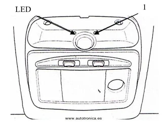 Programación manual de llaves y mandos Alfa Romeo