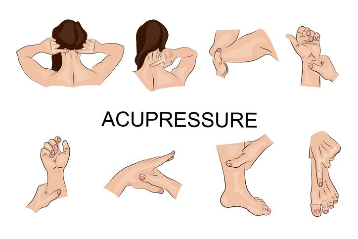 points d'acupression
