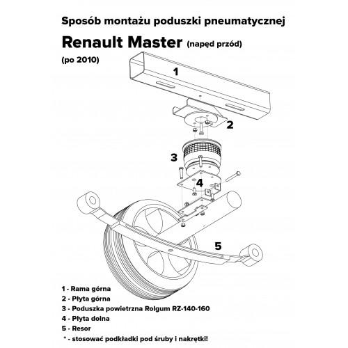 Sustiprintas važiuoklės oro pagalvių komplektas Opel