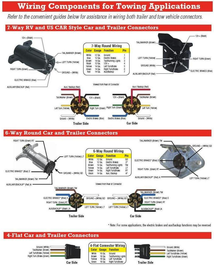 6 way round to 4 flat wiring diagram simple origami flying crane adapters electrical auto wheel services inc wire