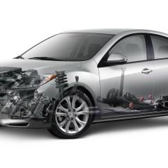 2010 Mazda 3 Parts Diagram Isuzu Npr 200 Wiring Engine Serpentine Belt
