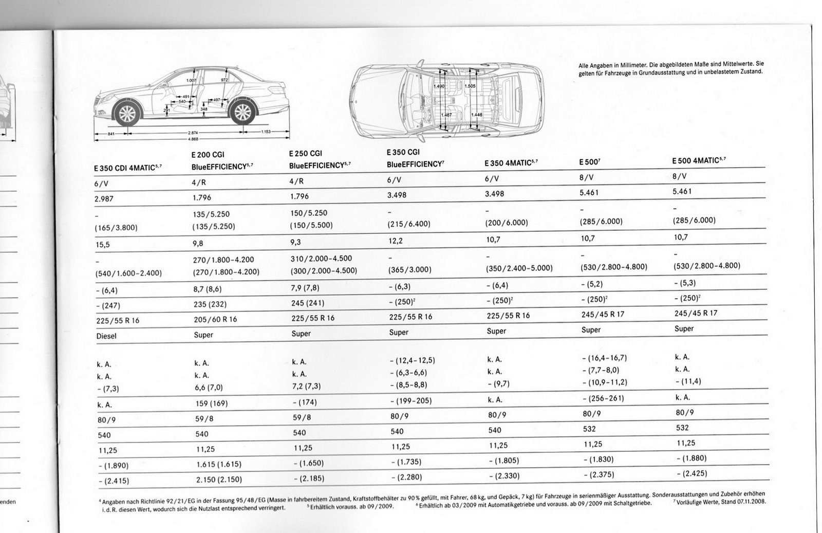 2010 Mercedes E-Class Sedan official brochure scans leaked