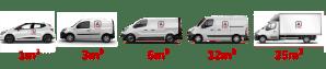 Flotte-de-véhicules-Auverfrance
