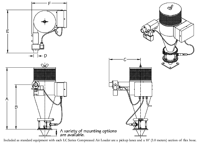 Item # LCB, LC-Series Compressed Air Loaders On Process