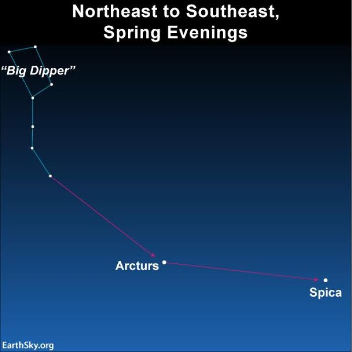 2018-may-big-dipper-arcturus-spica