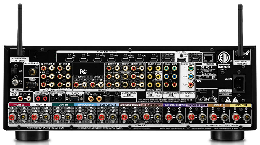 Denon AVR-X5200W Review
