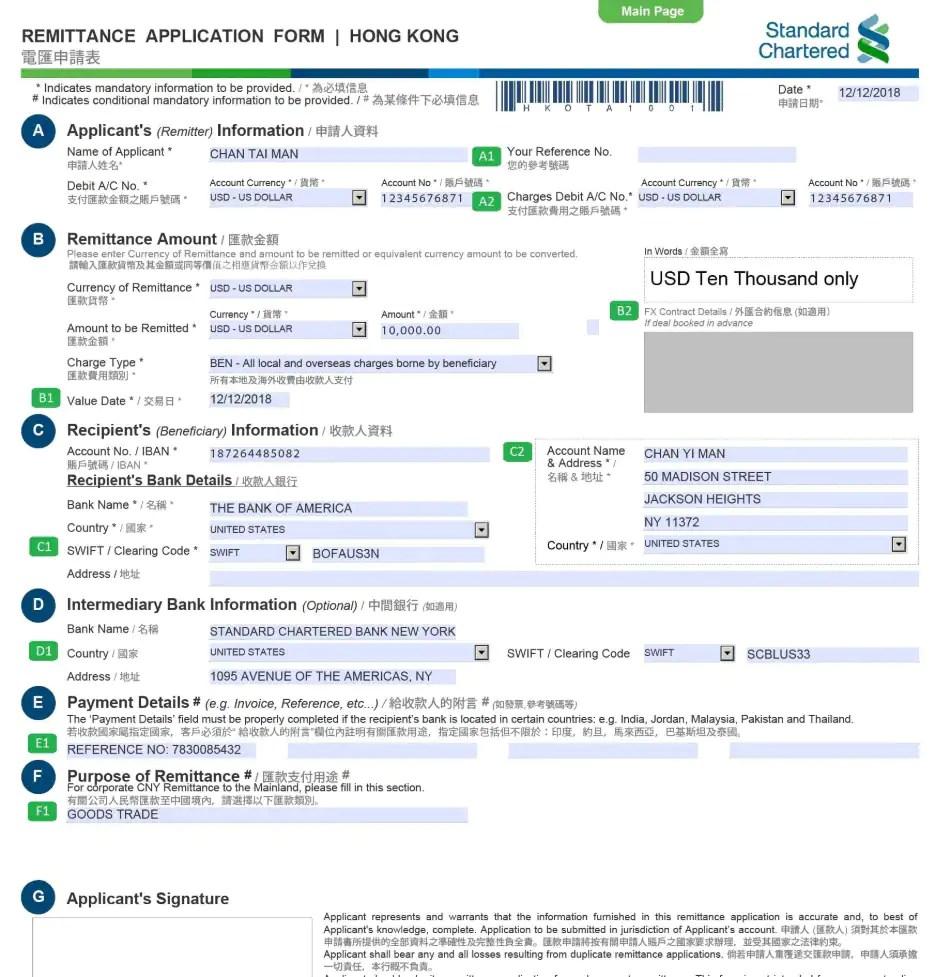 電匯申請指南 – 渣打銀行香港