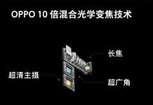 Oppo 10x optische zoom technologie