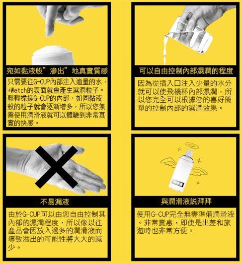 日本MENS真實快感加水就能使用魔法自慰杯 – 飛機杯的革命2