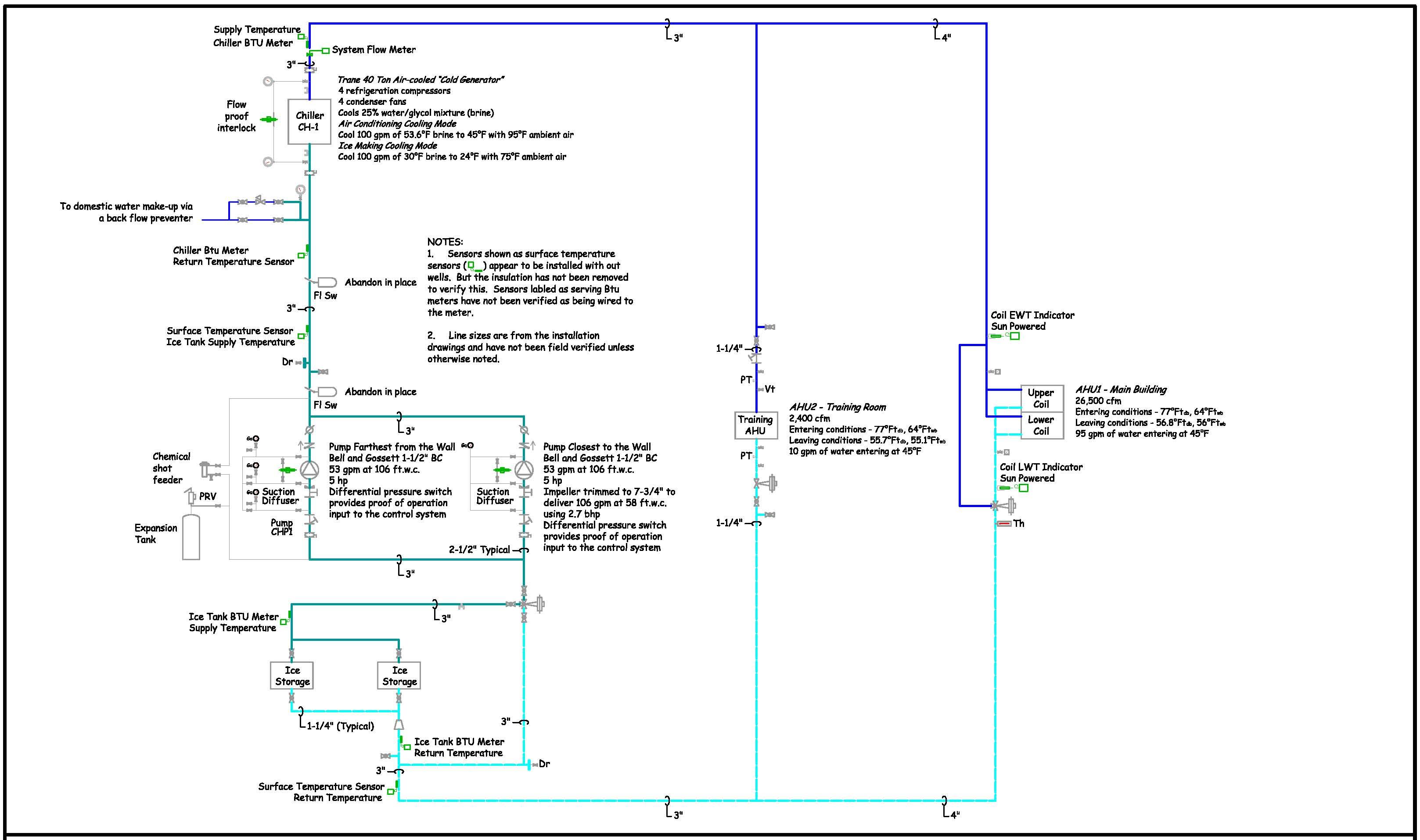 flow diagram refrigeration cycle how do you use a venn chiller system schematic evaporative cooler elsavadorla