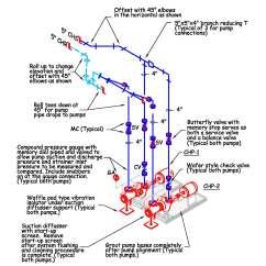 Isometric Piping Diagram Mk1 Golf Gti Fuse Box Wiring Drawing Symbols Valve Car Interior Design