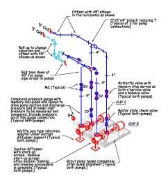 but a system diagram  [ 1700 x 2200 Pixel ]