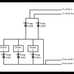 Carrier 30gb Chiller Wiring Diagram Bmw E39 Suspension Manual Auto Electrical Related With