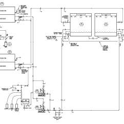 Schematic Diagram Of Electrical Wiring 36 Volt Yamaha Battery Fire Pump System Piping Water Schematics