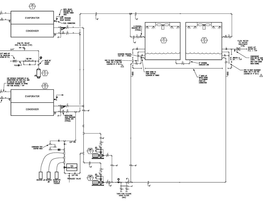 medium resolution of piping line diagram simple wiring diagram heat exchanger line diagram piping line diagram