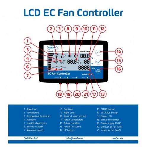 Can Digital EC Fan Controller 2