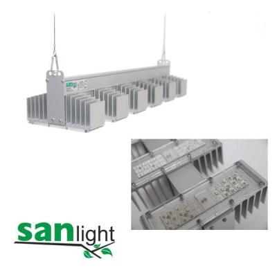 Sanlight Q6