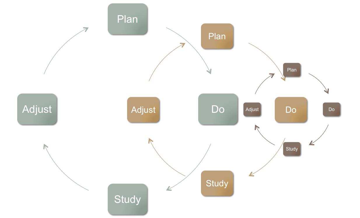 dynamics of strategy Dynamics of strategy - free download as word doc (doc / docx), pdf file (pdf), text file (txt) or view presentation slides online.