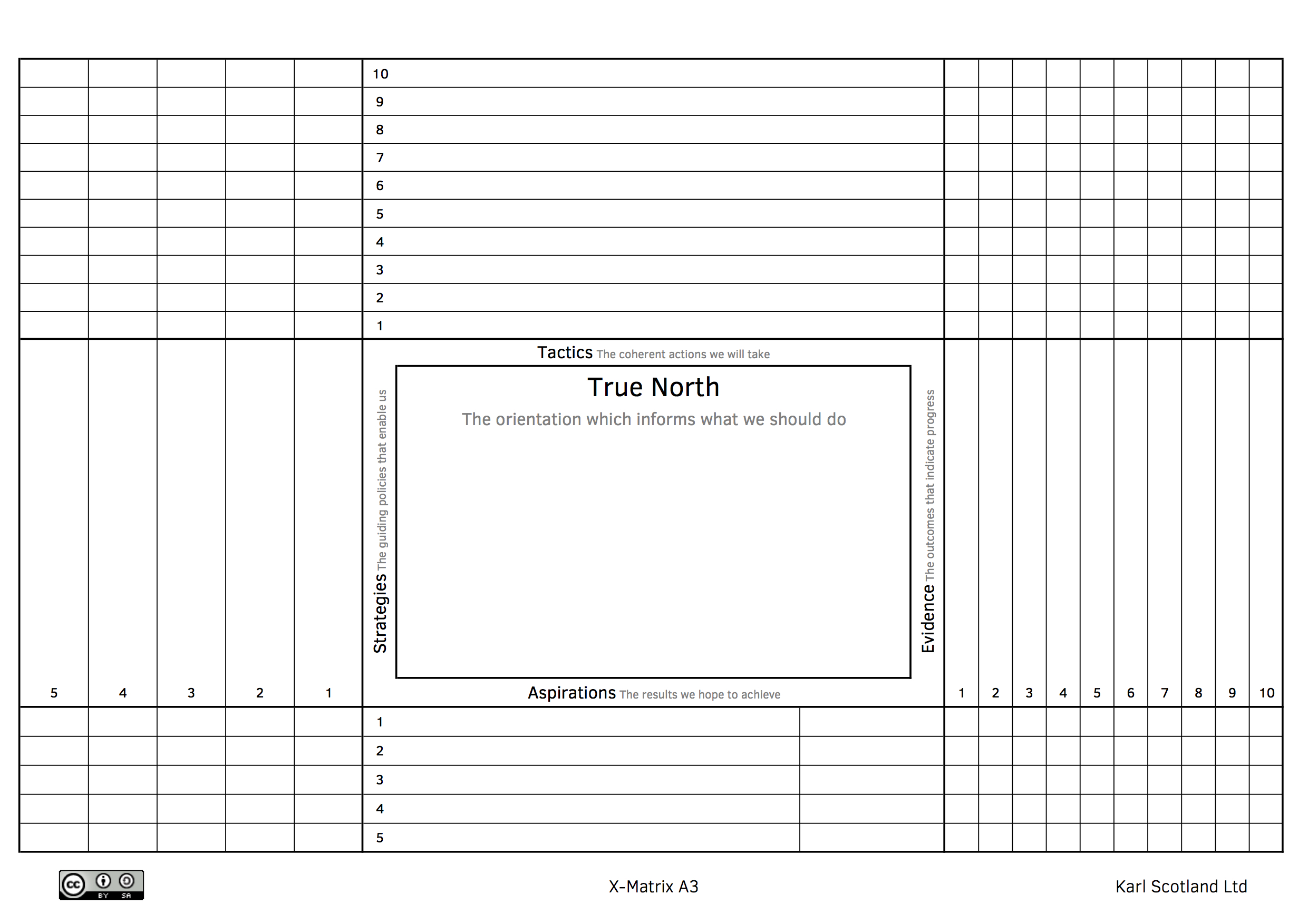 a3 process improvement template - a3 process improvement template image collections