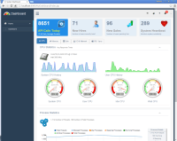 Build a Realtime AngularJS Dashboard with Spring REST/ MongoDB