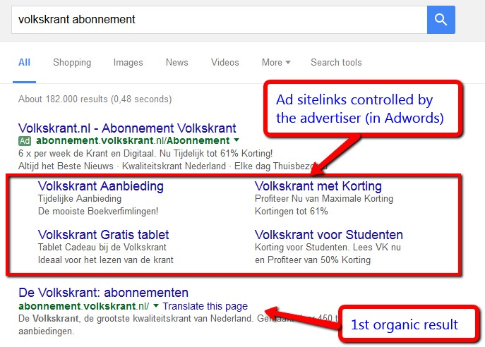 Volkskrant ad sitelinks