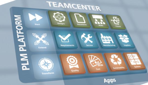 Avantek Teamcenter NXCAD webinar