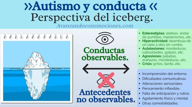Image of iceberg TEA
